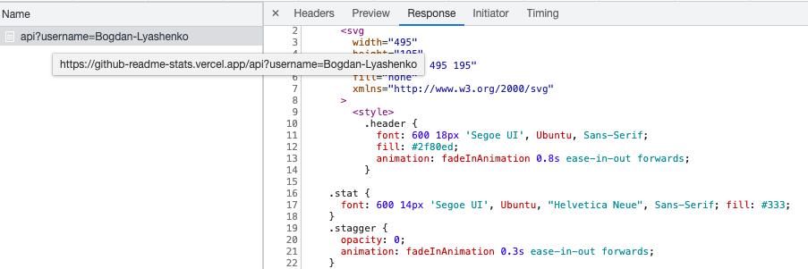 It returns SVG!